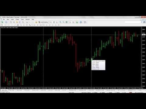TECHNICAL ANALYSIS - PART I (TAMIL)