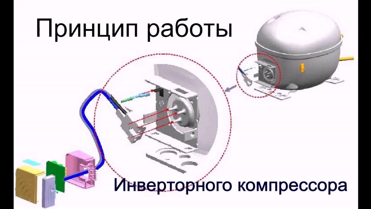 Инверторный кондиционер Samsung ремонт AQV09Y6ME - YouTube