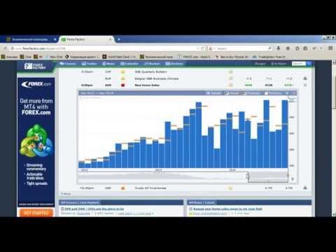 Внутридневной фундаментальный анализ рынка Форекс от 24.09.2014