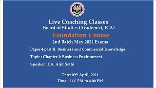Foundation Paper-4 Part II : BCK - Topic:Ch-2:Business Environment,Afternoon Session Date:09-04-2021