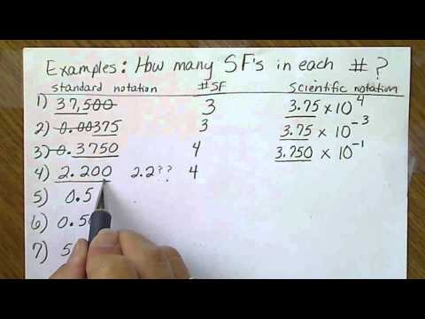 Examples of significant figures, when do zeros count?