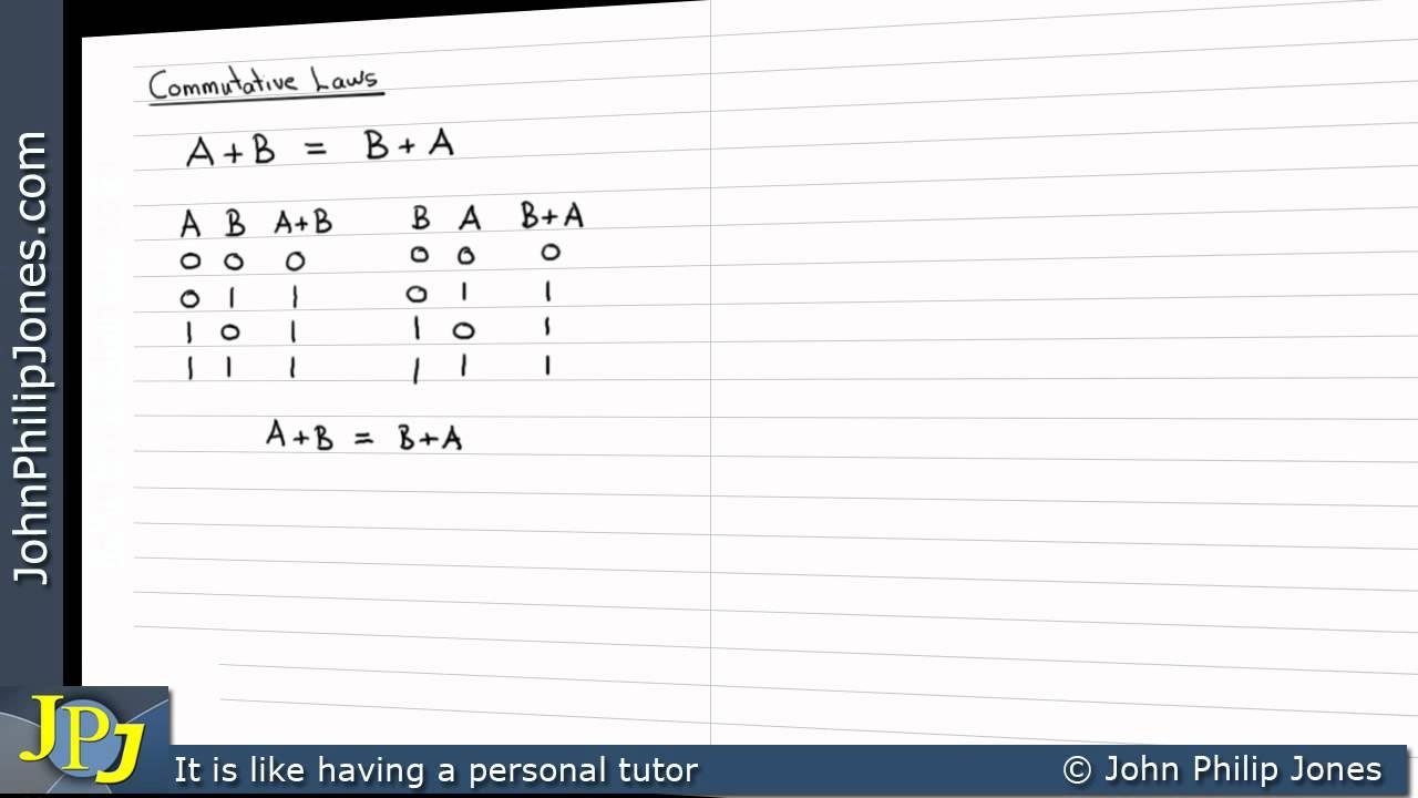 Boolean Commutative Laws
