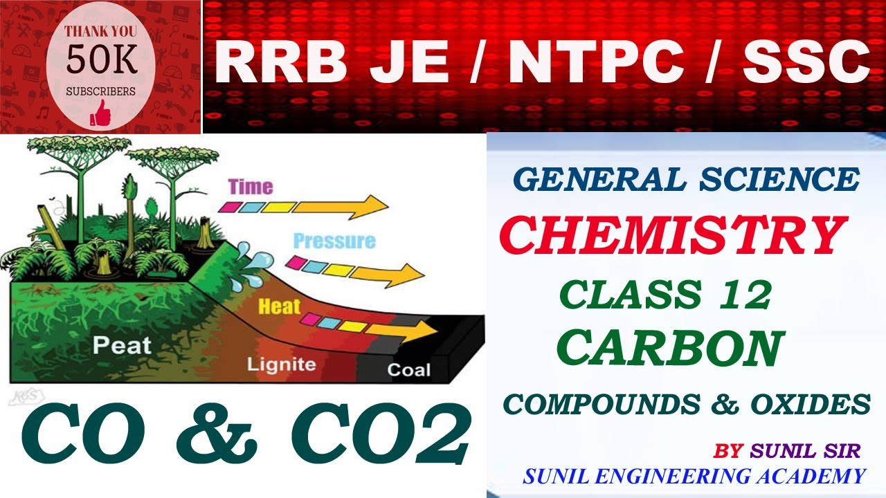 RRB JE 2019 GENERAL SCIENCE/RRB NTPC GENERAL AWARENESS|SSC GENERAL  AWARENESS/CHEMISTRY-12 CARBON