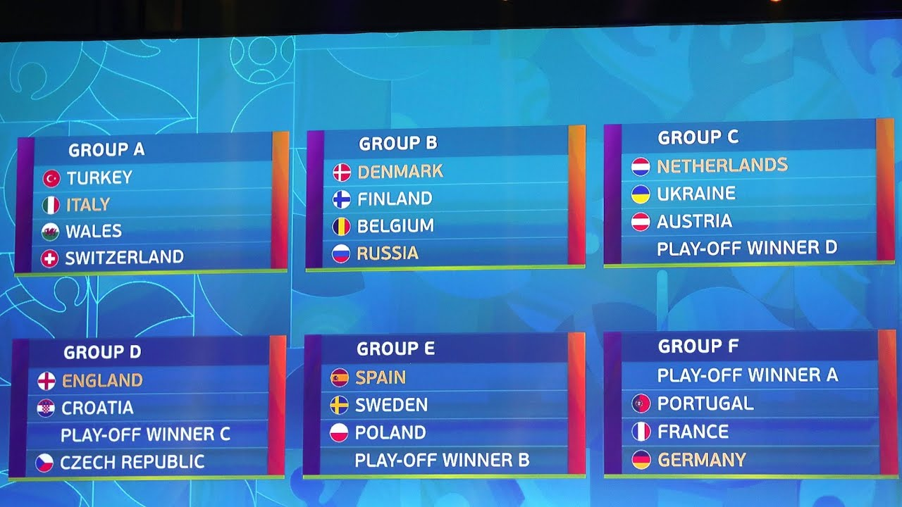 Uefa Euro 2021 Spielorte