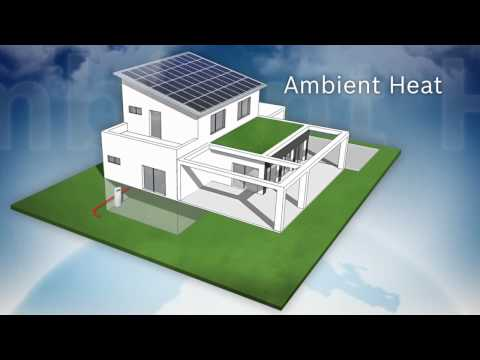 The Bosch Energy Plus Home - clean, efficient and sustainable
