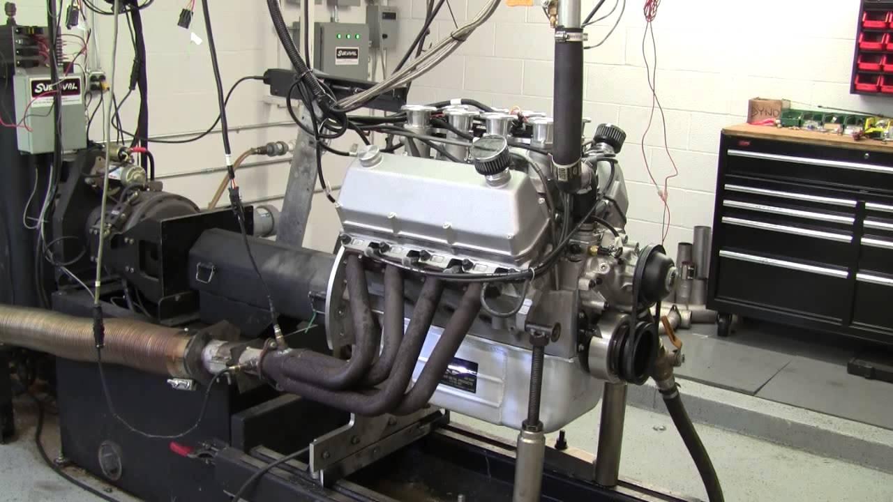 412 CID Cleveland Ford Engine on Dyno - 570 HP!