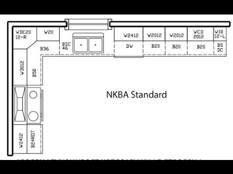 Marvelous NKBA Standards For Drafting And Dimensioning Floor Plans