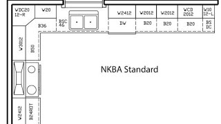 Nkba Standards For Drafting And Dimensioning Floor Plans