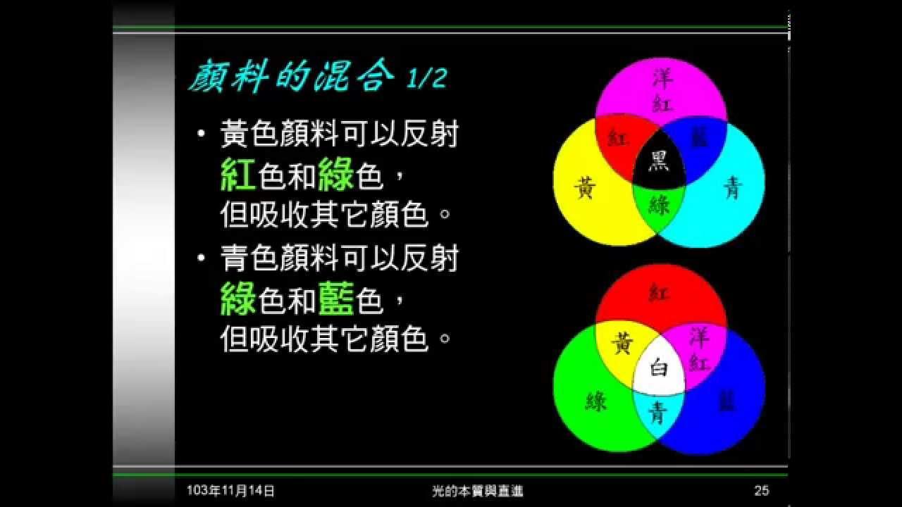 103學年國二理化 光29:顏料三原色 - YouTube