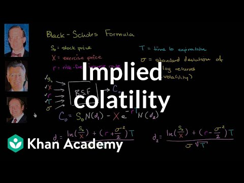 Implied Volatility | Finance & Capital Markets | Khan Academy