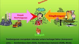 Masalah Pembangunan dan Lingkungan Hidup DLH Kab.Bojonegoro