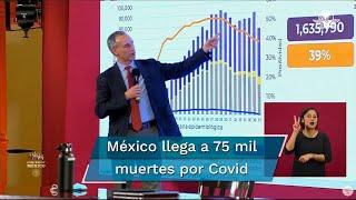 Hugo López-Gatell, subsecretario de Prevención y Promoción de la Salud informó que los decesos por Covid-19 en México llegaron a 75 mil 439