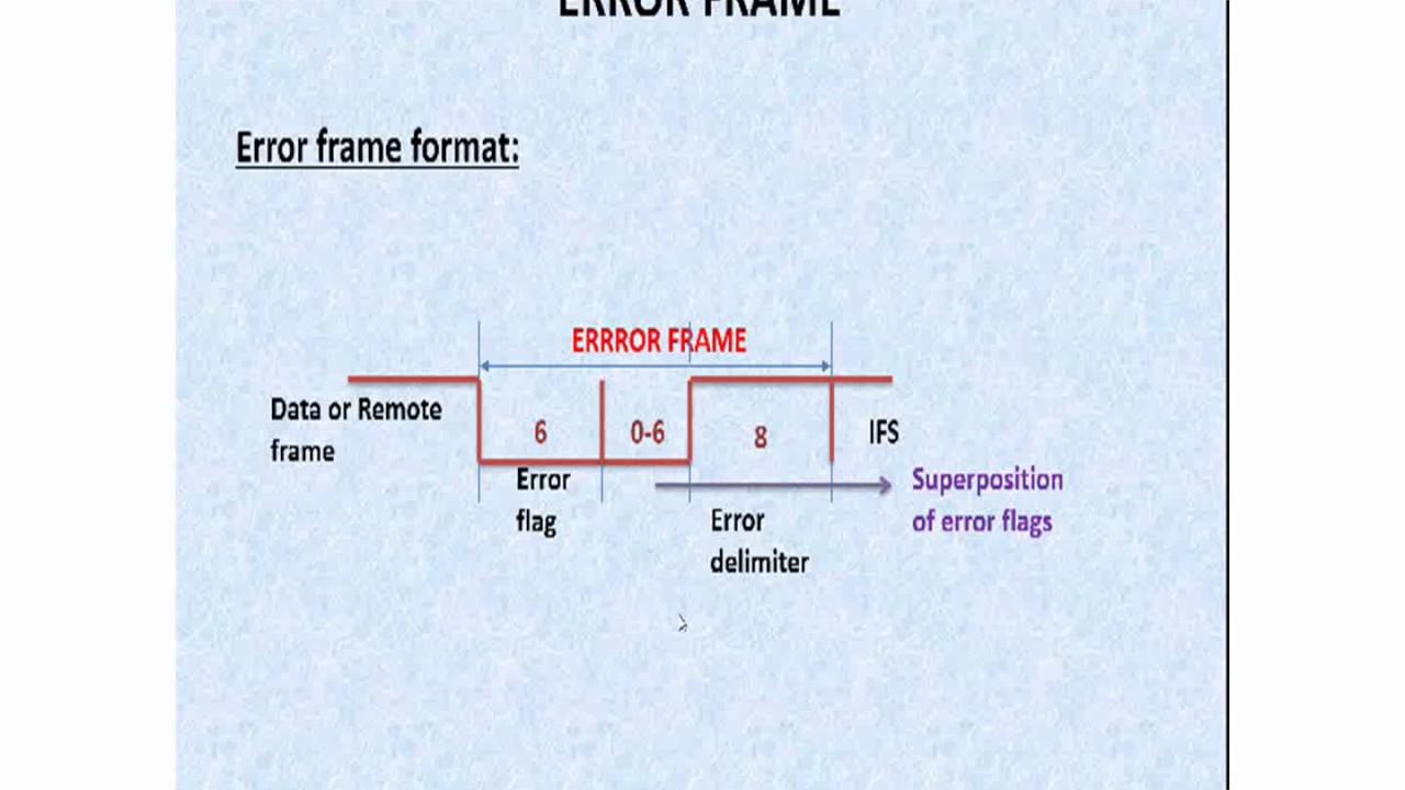 CAN protocol basics, PART12, Error Frame