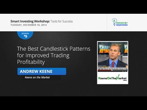 The Best Candlestick Patterns for Improved Trading Profitability | Andrew Keene