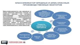 видео Порядок проведения специальной оценки условий труда