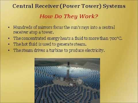 6.Prospects of Utilizing Solar Thermal Energy in Saudi Arabia