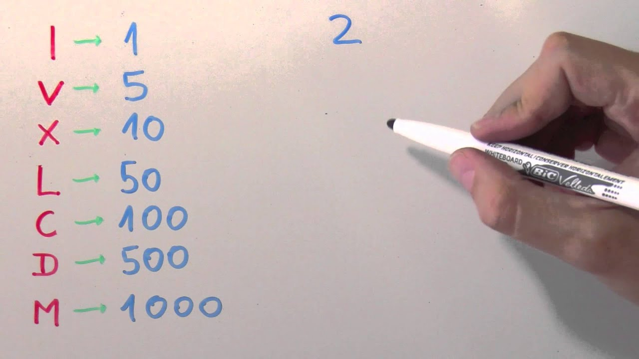 two in r numerals how to write it 2 two in r numerals how to write it