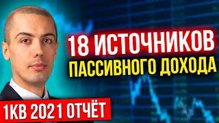 18 источников пассивного дохода - Отчет 1кв 2021 - Куда инвестировал Николай Мрочковский?