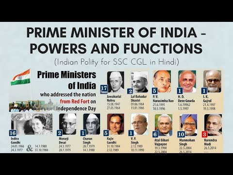 Prime Minister of India - Powers and Functions | Indian Polity for SSC CGL (In Hindi)