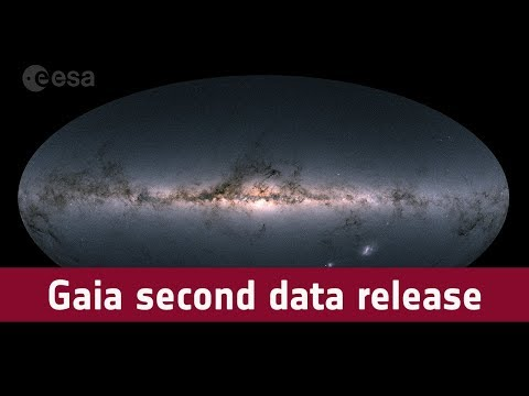 Gaia second data release