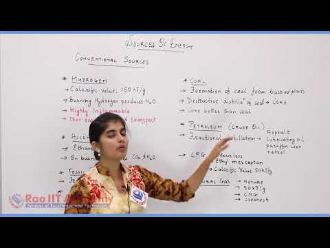 Sources Of Energy Std 10th physics video Lecture by Rao IIT Academy