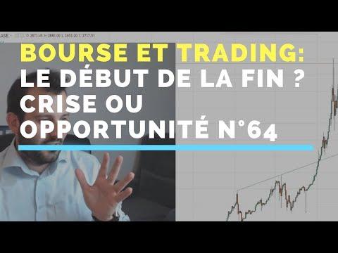 Le début de la fin: Crise et opportunités? Bourse et trading #64