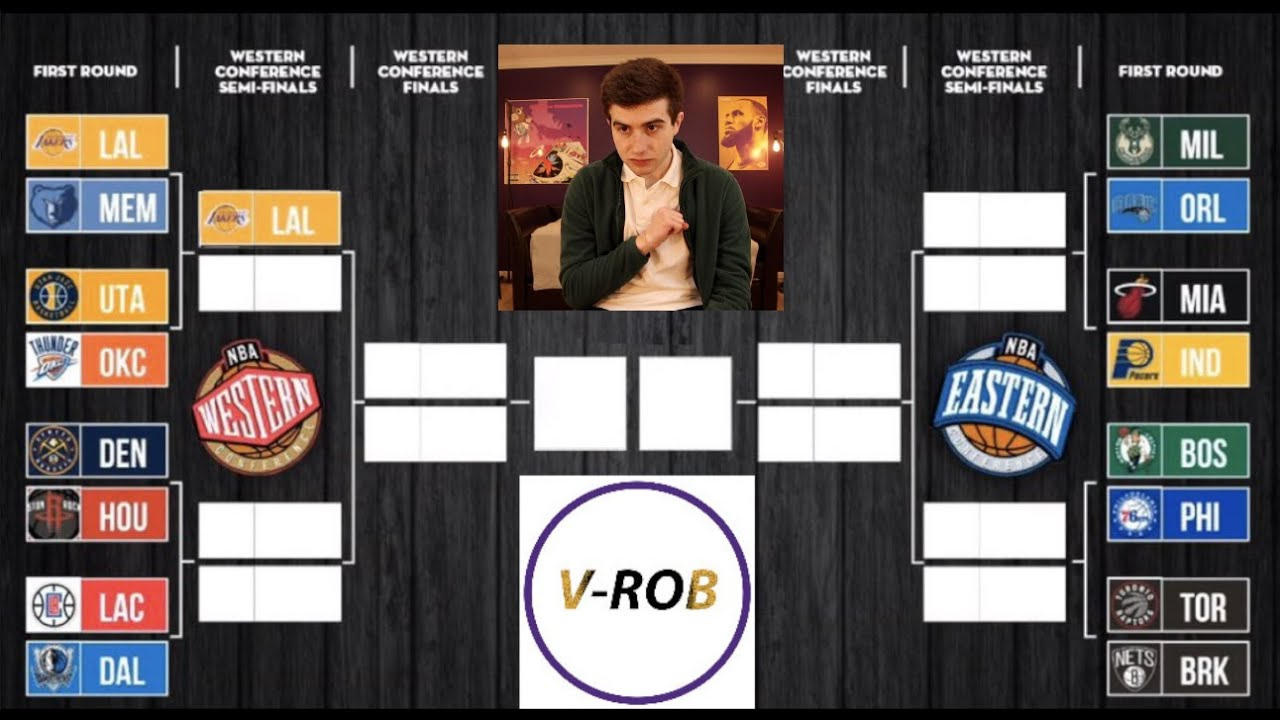 If The Nba Playoffs Started Today My 2020 Nba Playoff Bracket Predictions Youtube