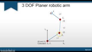 Gambar cover L3 DH parameter 3DOF Planer robot Part 1