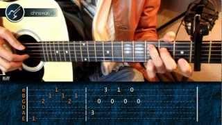 cmo tocar a gritos de esperanza en guitarra hd tutorial arpegio christianvib