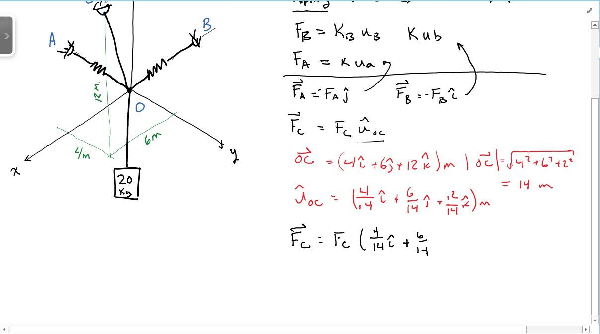 3d Statics Problem - Concurrent Forces With Springs