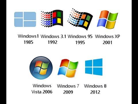 All Windows Sounds(1.01~8.1)