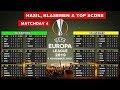 DAZN UEFA Europa League