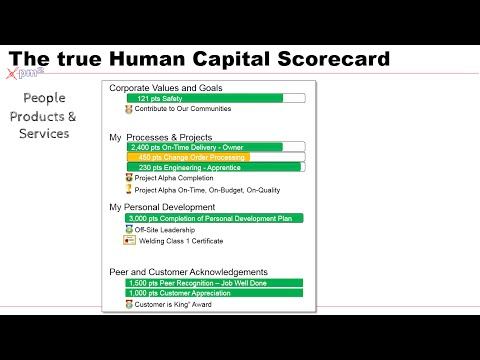 The TRUE Human Capital Scorecard