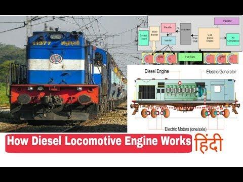 how diesel locomotive engine works in Hindi