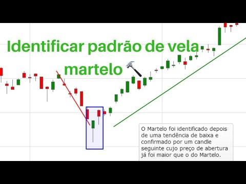 diferenças entre as opções tradicionais e opções binárias investir comercio de opciones binarias de software como trabalhar online e ganhar dinheiro na português