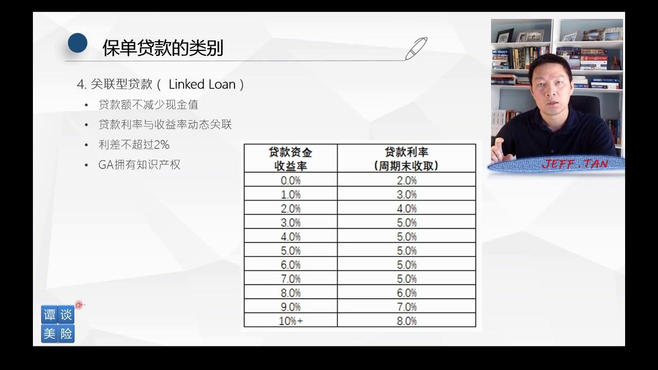 美國保險:IUL保單貸款 ||《美國人壽保險IUL產品系列知識分享》【譚談美險】 - YouTube