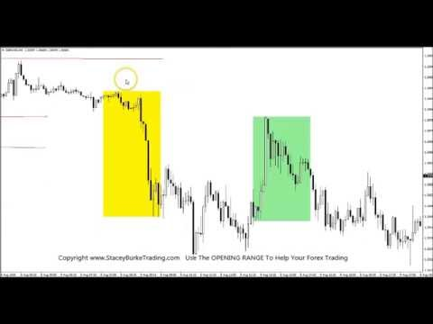 FOREX TRADING TIP: Use The OPENING RANGES To Help Your Forex Trading