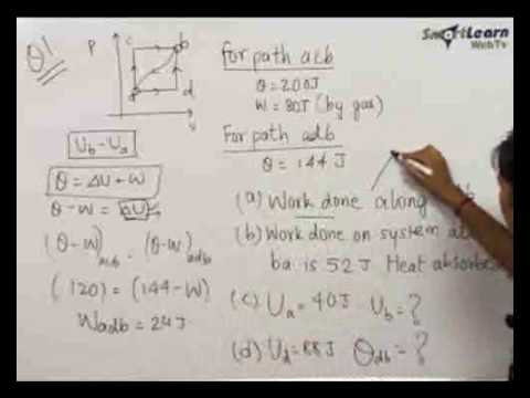 Thermodynamics  Problem Solving 1  YouTube