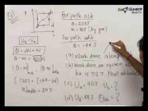 Thermodynamics  Problem Solving 1  YouTube