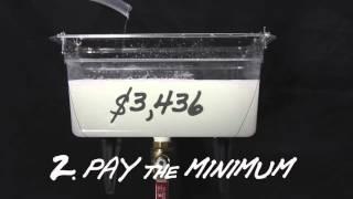 Как работают кредитные карты(Предлагаем разобраться с занимательной арифметикой кредитных карт. Иллюстрировать её при этом будут крайн..., 2015-09-23T08:50:26.000Z)