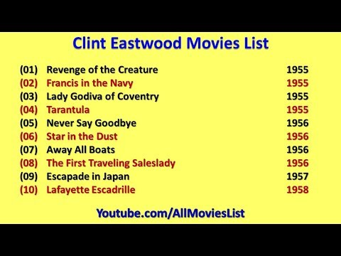 Clint Eastwood movies: 20 greatest films as an actor, ranked worst to best, include 'Unforgiven,' 'Dirty Harry,' 'Million ...