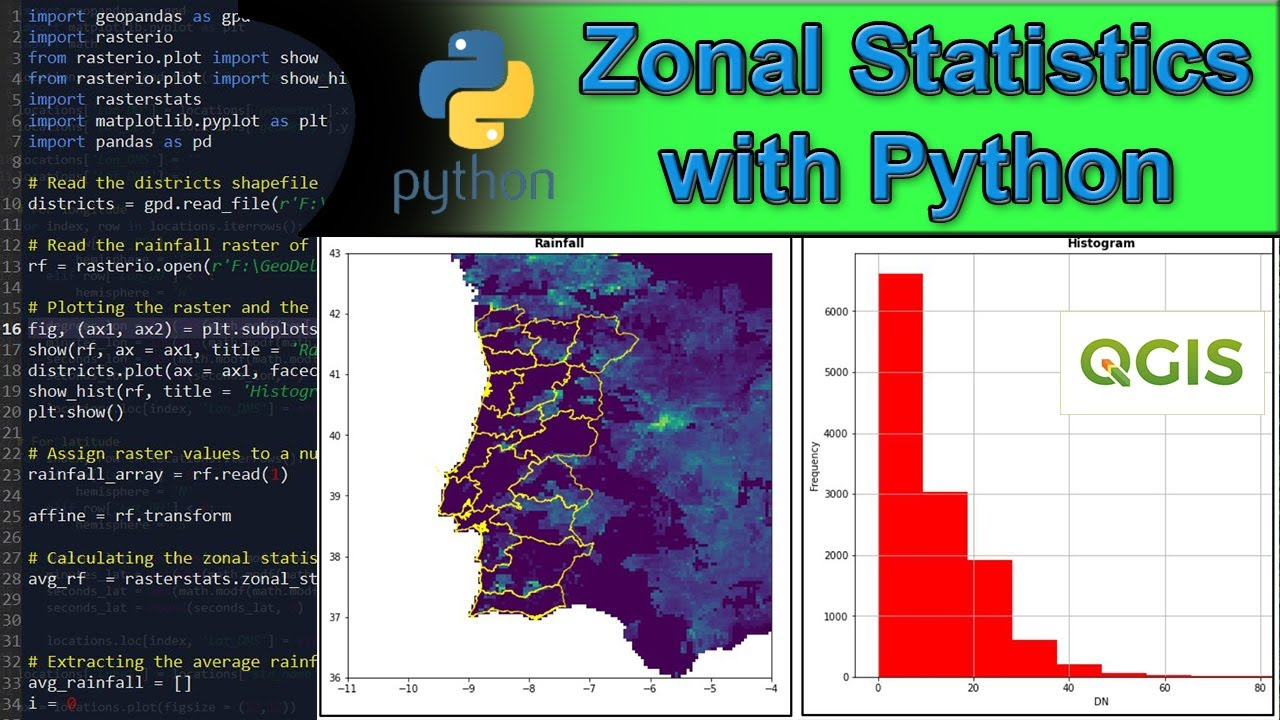 Calculating Zonal Statistics of a Raster using Python