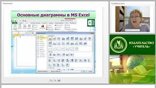 Использование числового процессора Microsoft Excel в обучении информатике и ИКТ на повышенном уровне