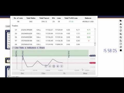 Dalembert Bot - Sideway Trend @20 Seconds Volatility 100 Index Binary.com