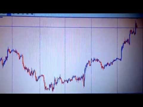 Индекс доллара. Где найти?