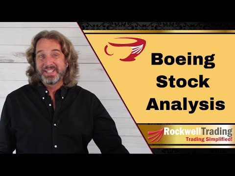 Boeing Stock Analysis –  After Boeing 737 MAX Crash, Boeing Stock plummets 13.5%