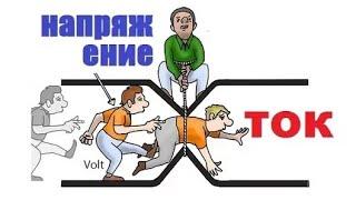видео Электрический ток и его мощность