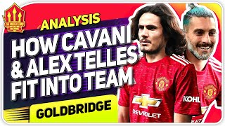 How CAVANI & TELLES Will Line Up For Man Utd! Man Utd News