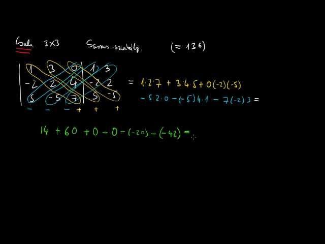 Determináns számítása Sarrus-szabállyal