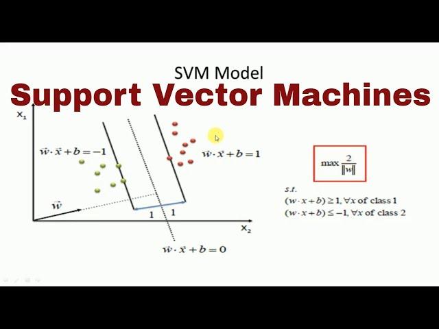 Support Vector Machine by Mahesh Huddar